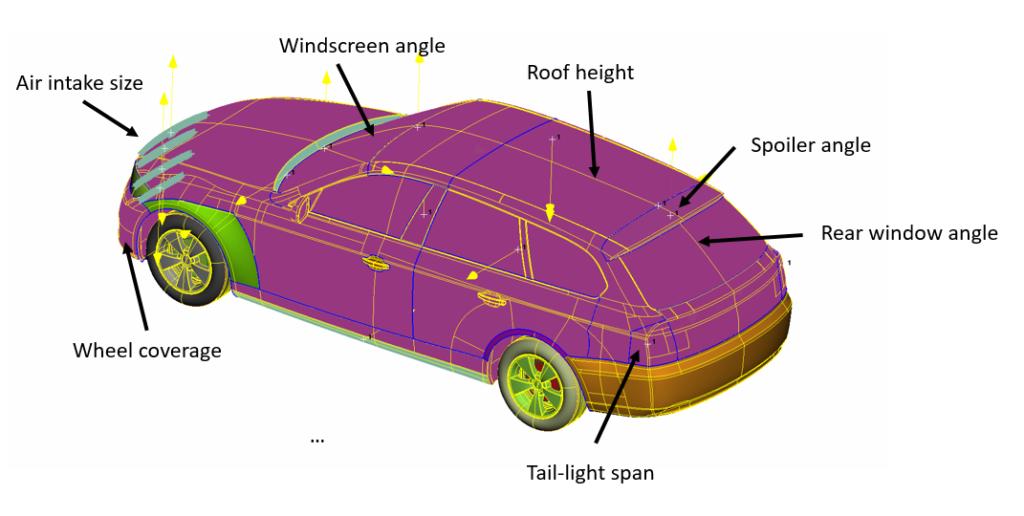 Vehicle Parametrization